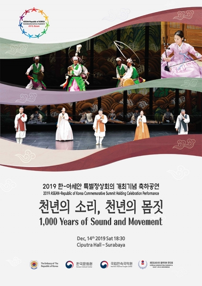 1000 Years of Sound and Movement